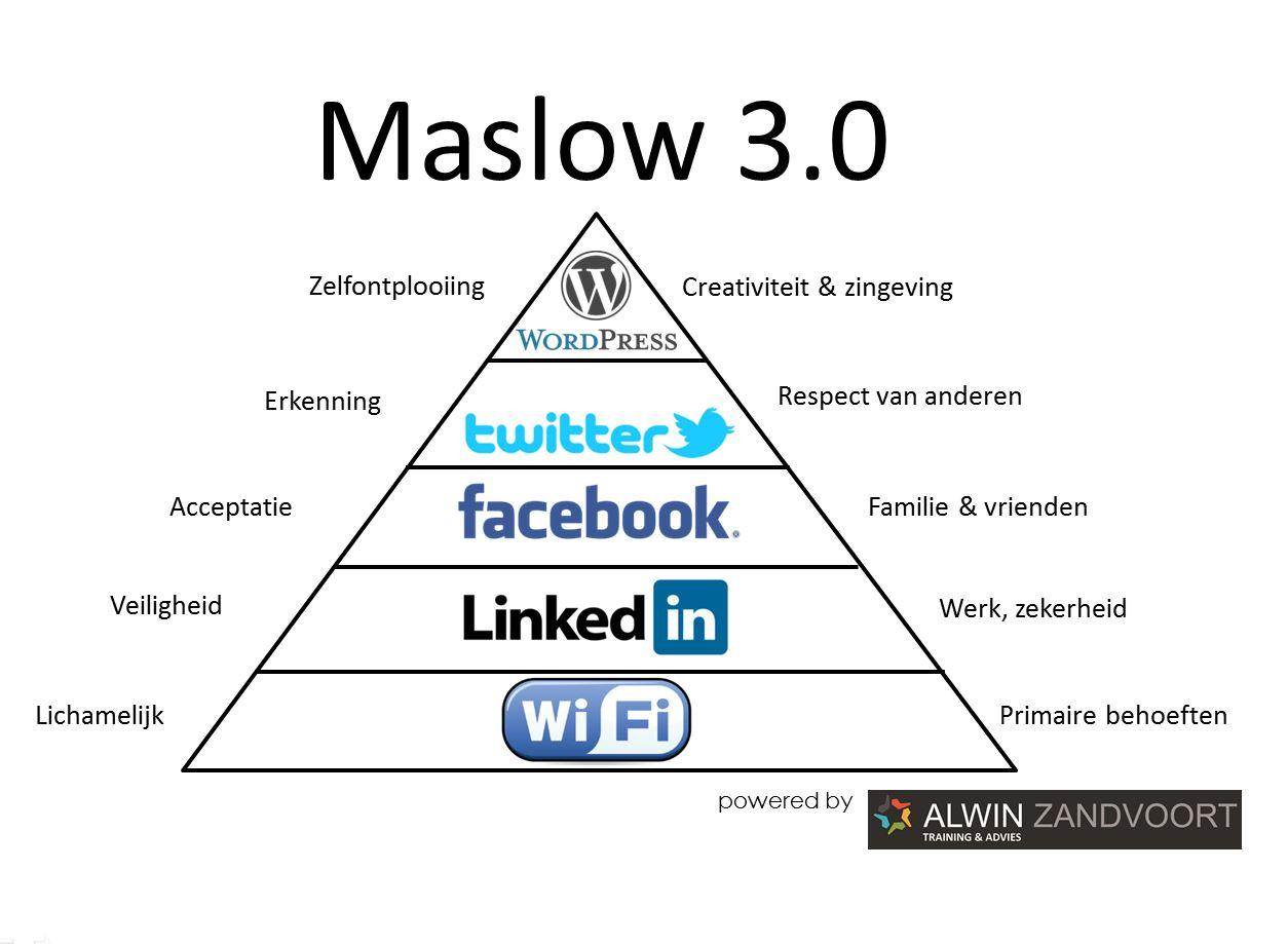 Maslow 30