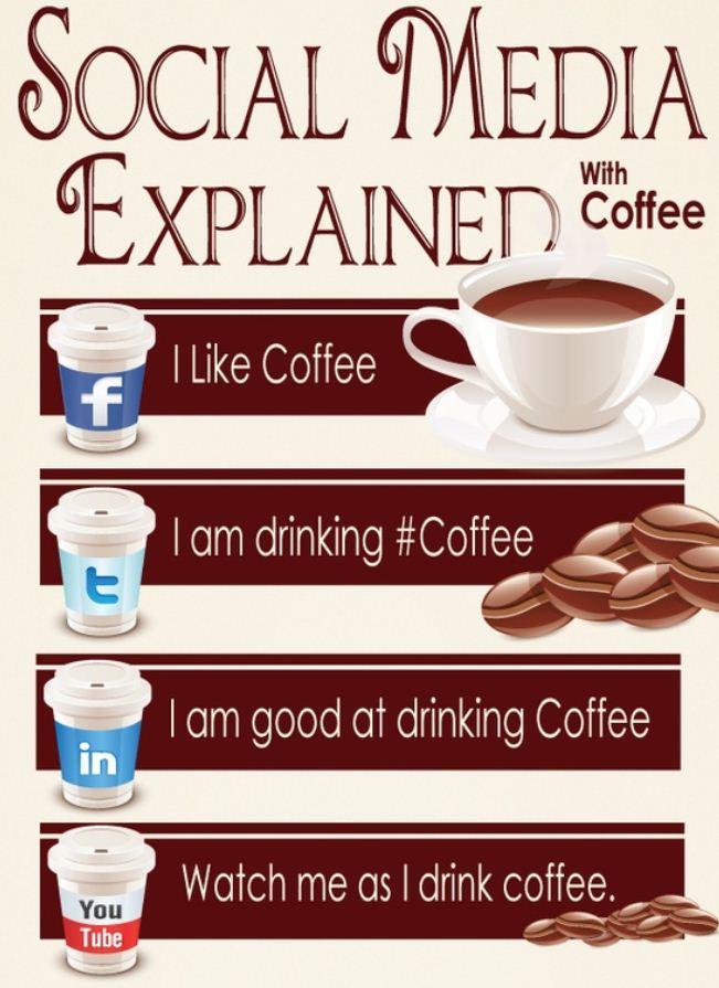 Social Media explained 1