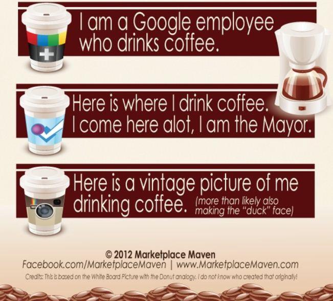 Social Media explained 3
